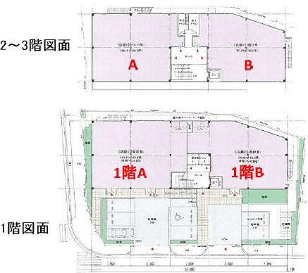 富雄駅前の新築物件(富雄メディカルセンター)